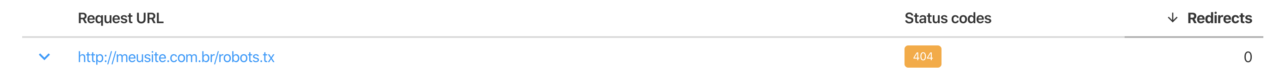 teste do robots txt retornando status 4040