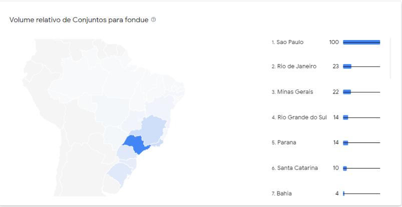 imagem do brasil destacando as regiões que mais pesquisam sobre determinados assuntos