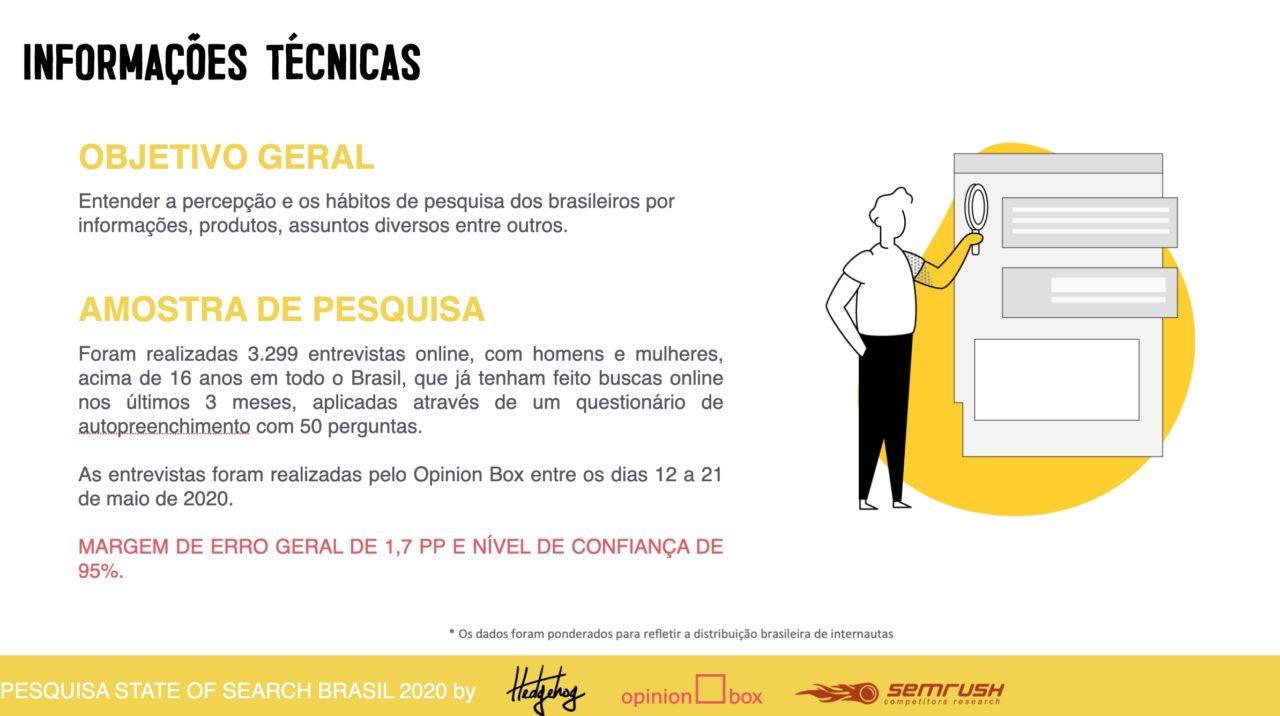 informações técnicas sobre a pesquisa state of search brasil